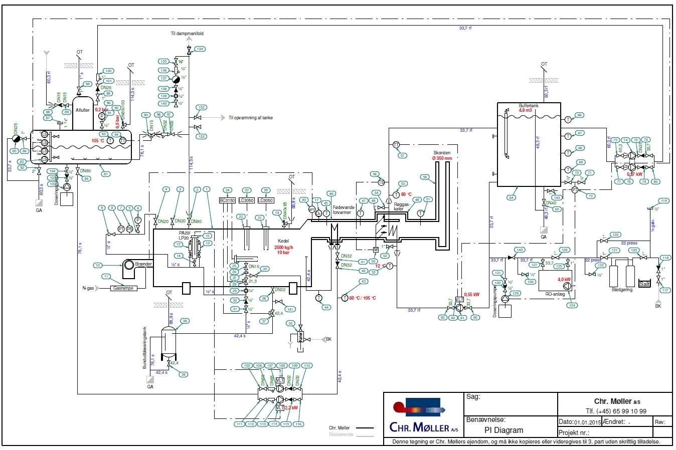 Standard Instrumentation Wiring Diagram Detailed Schematics Basics P I Bendix Ad Block And Schematic Diagrams U2022 Hunter Ceiling Fan